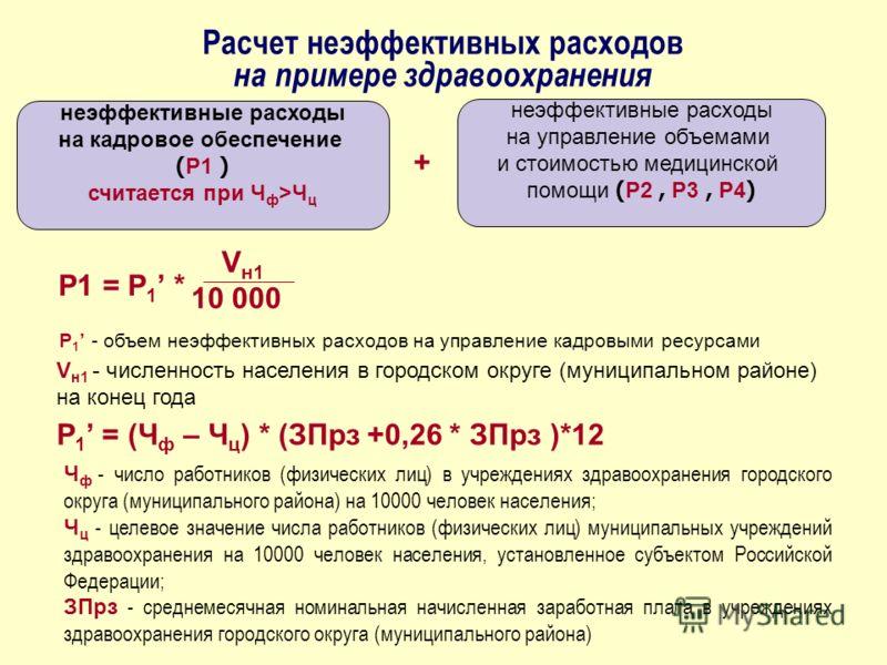 неэффективные расходы на управление объемами и стоимостью медицинской помощи ( P2, P3, P4 ) неэффективные расходы на кадровое обеспечение ( P1 ) считается при Ч ф >Ч ц Расчет неэффективных расходов на примере здравоохранения P 1 = (Ч ф – Ч ц ) * (ЗПр