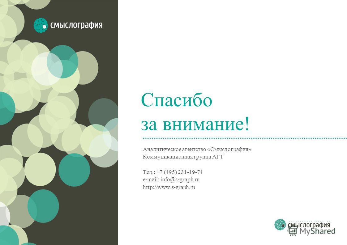 Спасибо за внимание! Аналитическое агентство «Смыслография» Коммуникационная группа АГТ Тел.: +7 (495) 231-19-74 e-mail: info@s-graph.ru http://www.s-graph.ru