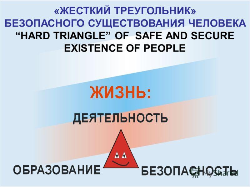Охрана Труда инструкции по Профессиям