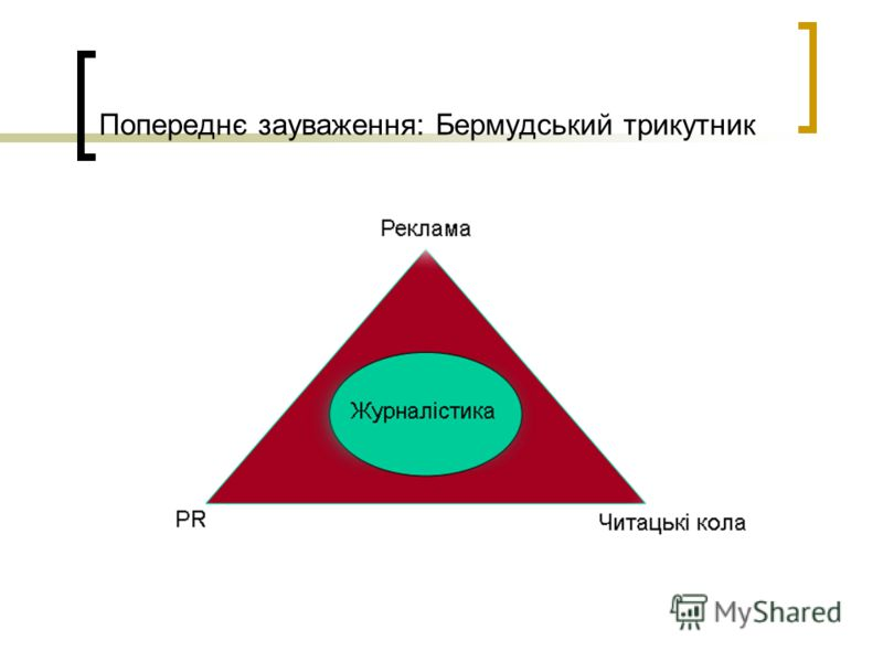 Попереднє зауваження: Бермудський трикутник