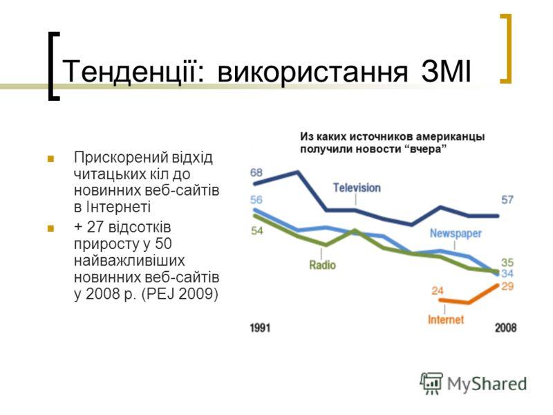 Тенденції: використання ЗМІ Прискорений відхід читацьких кіл до новинних веб-сайтів в Інтернеті + 27 відсотків приросту у 50 найважливіших новинних веб-сайтів у 2008 р. (PEJ 2009)