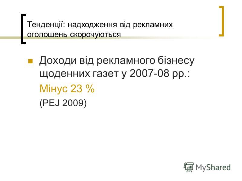 Тенденції: надходження від рекламних оголошень скорочуються Доходи від рекламного бізнесу щоденних газет у 2007-08 рр.: Мінус 23 % (PEJ 2009)