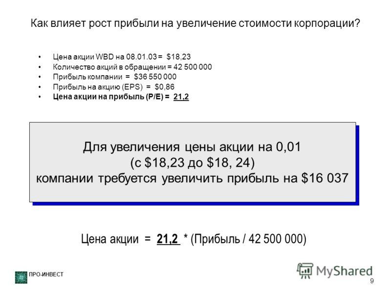 ПРО-ИНВЕСТ 9 Как влияет рост прибыли на увеличение стоимости корпорации? Цена акции WBD на 08.01.03 = $18,23 Количество акций в обращении = 42 500 000 Прибыль компании = $36 550 000 Прибыль на акцию (EPS) = $0,86 Цена акции на прибыль (P/E) = 21,2 Це