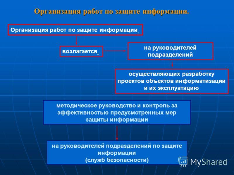 Организация работ по защите информации возлагается на руководителей подразделений методическое руководство и контроль за эффективностью предусмотренных мер защиты информации на руководителей подразделений по защите информации (служб безопасности) осу