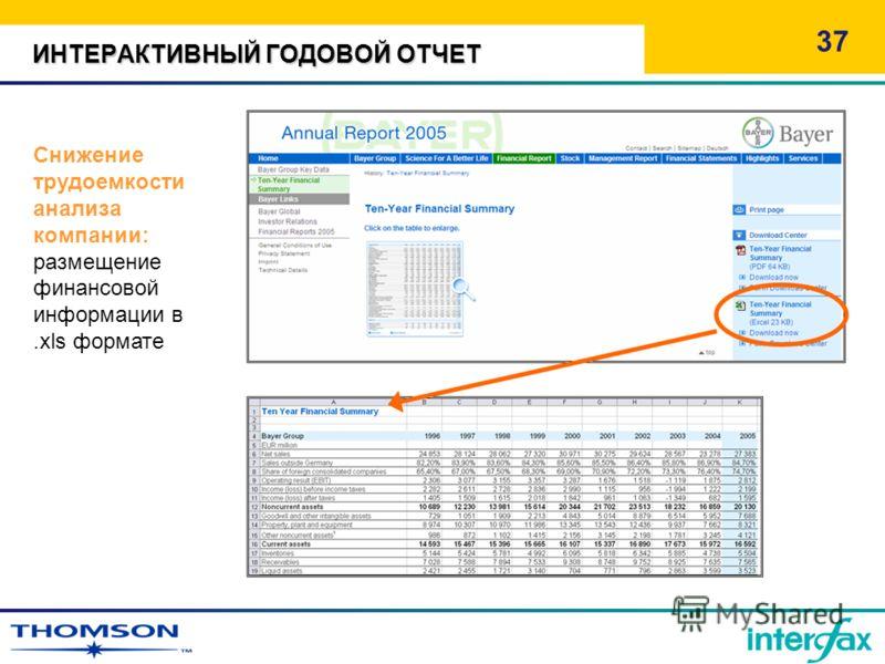 ИНТЕРАКТИВНЫЙ ГОДОВОЙ ОТЧЕТ 37 Снижение трудоемкости анализа компании: размещение финансовой информации в.xls формате