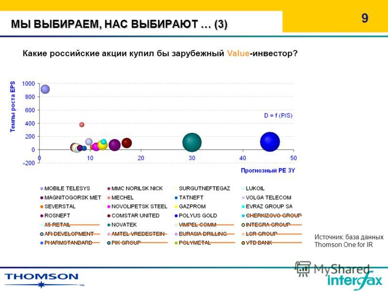 МЫ ВЫБИРАЕМ, НАС ВЫБИРАЮТ … (3) 9 Какие российские акции купил бы зарубежный Value-инвестор? Источник: база данных Thomson One for IR