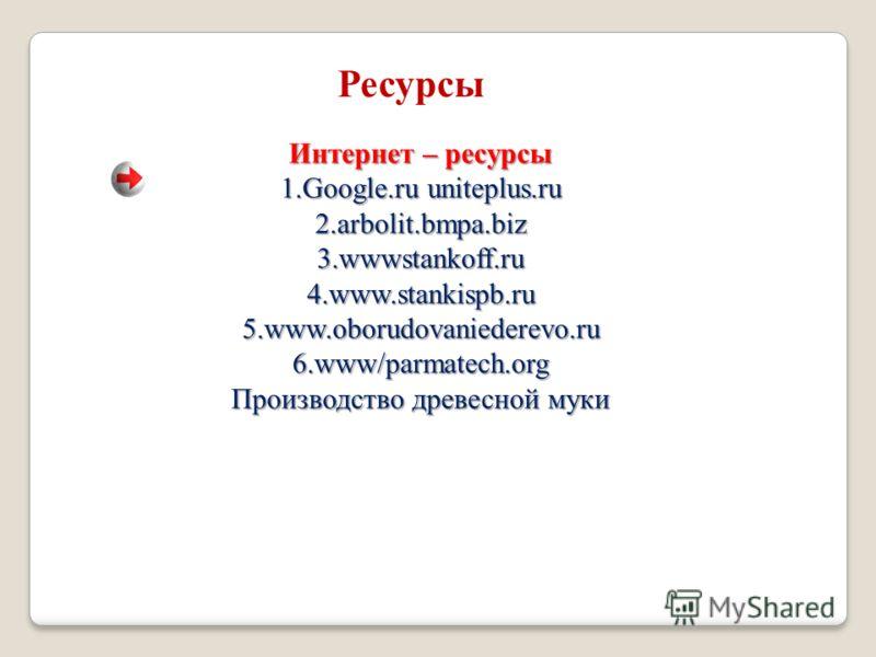 Ресурсы Интернет – ресурсы 1.Google.ru uniteplus.ru 2.arbolit.bmpa.biz3.wwwstankoff.ru4.www.stankispb.ru 5.www.oborudovaniederevo.ru 6.www/parmatech.org Производство древесной муки