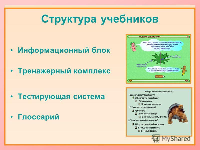 Структура учебников Информационный блок Тренажерный комплекс Тестирующая система Глоссарий