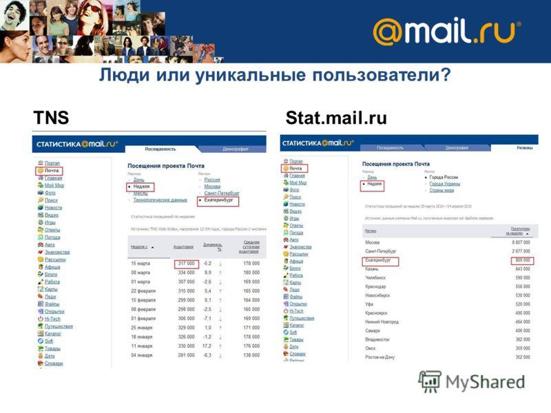 Люди или уникальные пользователи? TNSStat.mail.ru