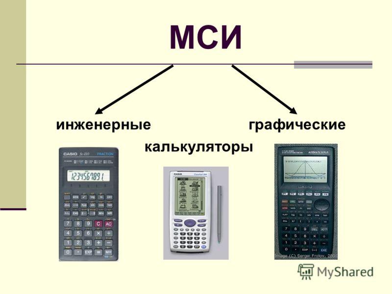 МСИ инженерные графические калькуляторы
