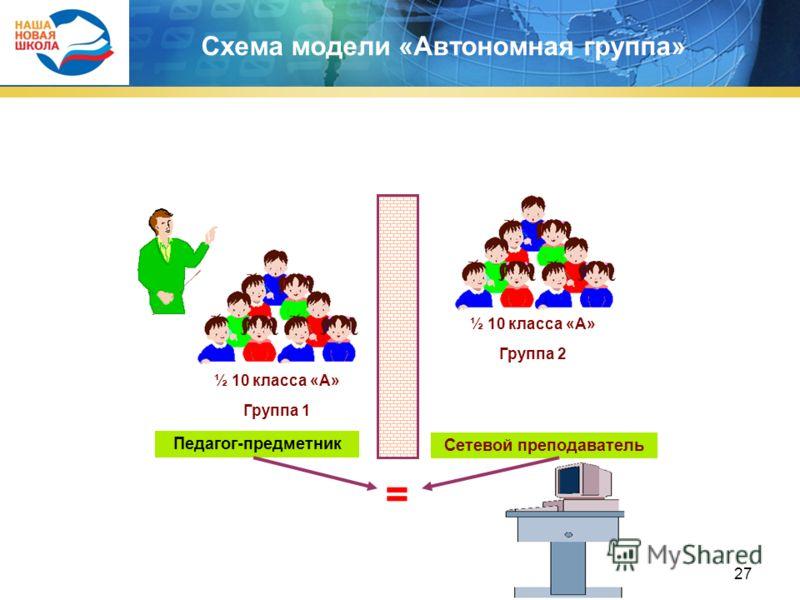 27 Педагог-предметник ½ 10 класса «А» Группа 1 ½ 10 класса «А» Группа 2 Сетевой преподаватель = Схема модели «Автономная группа»