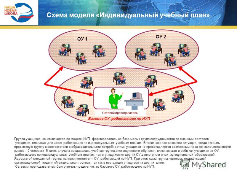 Схема модели «Индивидуальный учебный план» ОУ 1 ОУ 2 Базовое ОУ, работающее по ИУП Сетевой преподаватель Группа учащихся, занимающихся по модели ИУП, формировалась на базе малых групп сотрудничества со сменным составом учащихся, типичных для школ, ра