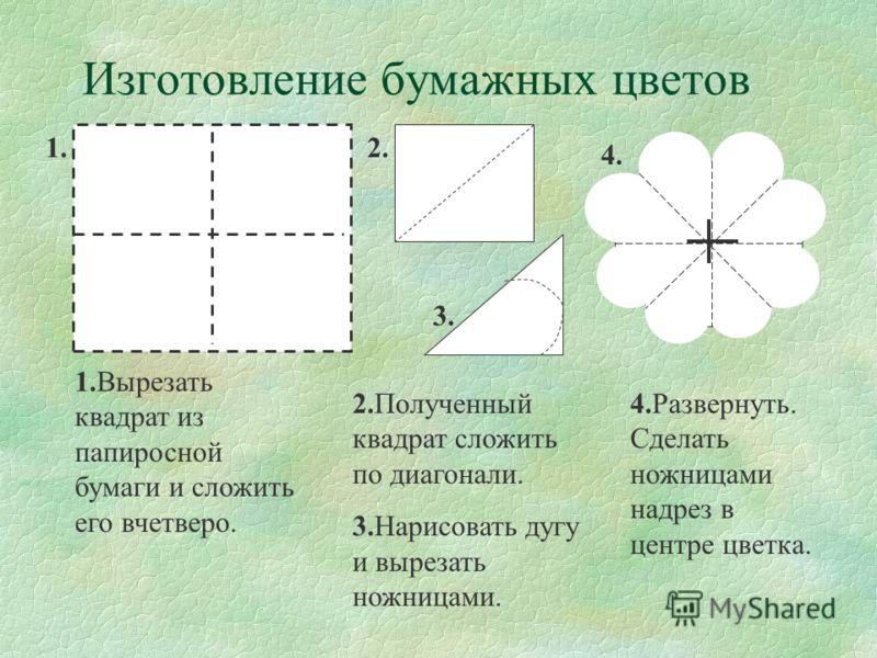 Толстой Фёдор Петрович (1783-18730) § Ф.П.Толстой - необычная фигура в русском искусстве. Он известен и как скульптор, и как художник. §Картины художника производили такое впечатление, что изображённое на них казалось настоящим, живым. К картине
