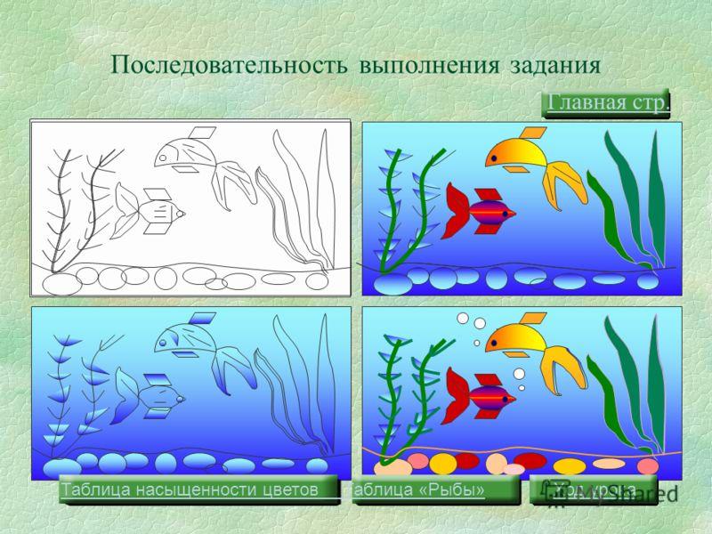 Ненюфары В картине И.И. Левитан крупным планом портретирует водяные лилии, цветы и листья-блюдечки плавают на поверхности воды, а тонкие грациозные ножки-нити уходят в её прозрачную золотистую глубину, маня зрителя за собой. Может показаться, что худ