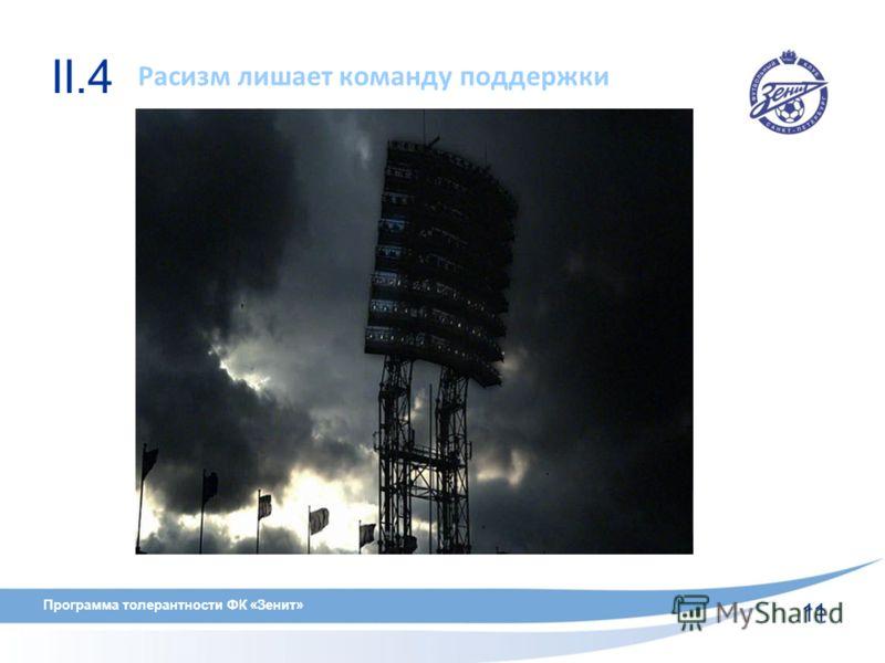 11 Программа толерантности ФК «Зенит» Расизм лишает команду поддержки II.4