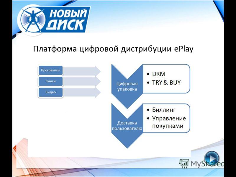 Платформа цифровой дистрибуции ePlay