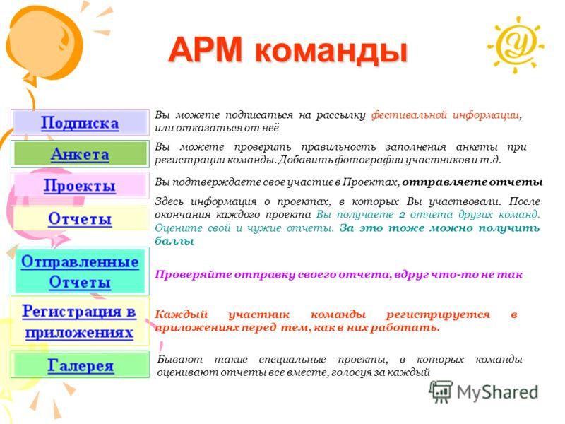 Вход в АРМ команды (автоматизированное рабочее место) Штаб-квартира команды пункт Вход для команд на главном сайте Вводите пароль и логин, полученные при регистрации АРМ команды