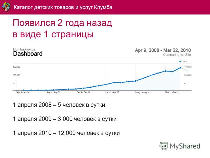 Каталог детских товаров и услуг Клумба Появился 2 года назад в виде 1 страницы 1 апреля 2008 – 5 человек в сутки 1 апреля 2009 – 3 000 человек в сутки 1 апреля 2010 – 12 000 человек в сутки