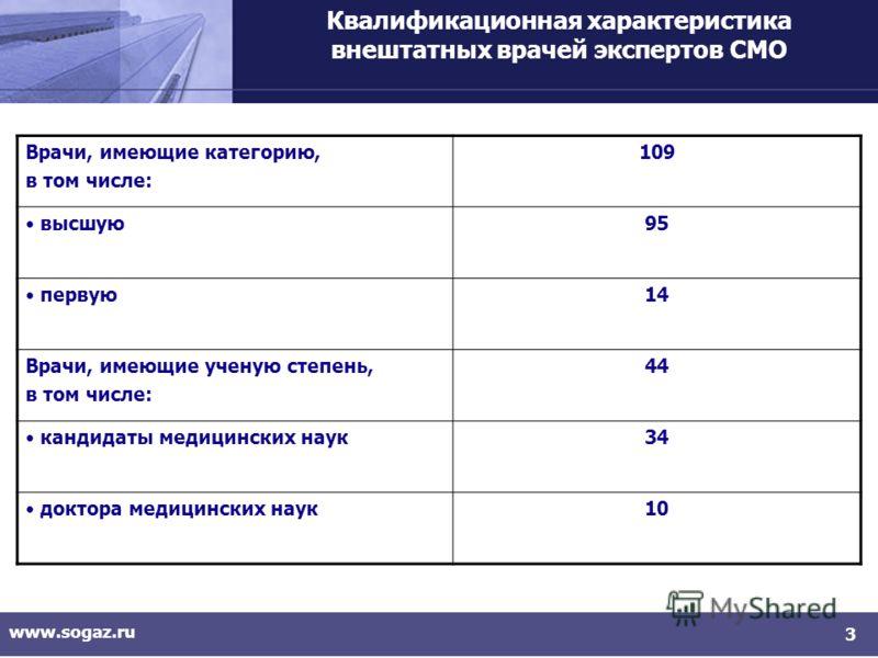 www.sogaz.ru 3 Врачи, имеющие категорию, в том числе: 109 высшую95 первую14 Врачи, имеющие ученую степень, в том числе: 44 кандидаты медицинских наук34 доктора медицинских наук10 Квалификационная характеристика внештатных врачей экспертов СМО