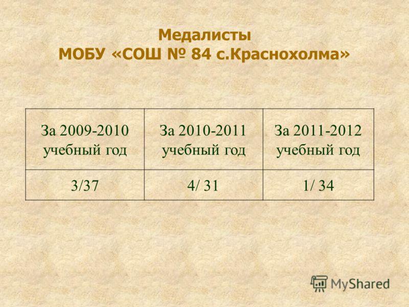 За 2009-2010 учебный год За 2010-2011 учебный год За 2011-2012 учебный год 3/374/ 311/ 34 Медалисты МОБУ «СОШ 84 с.Краснохолма»