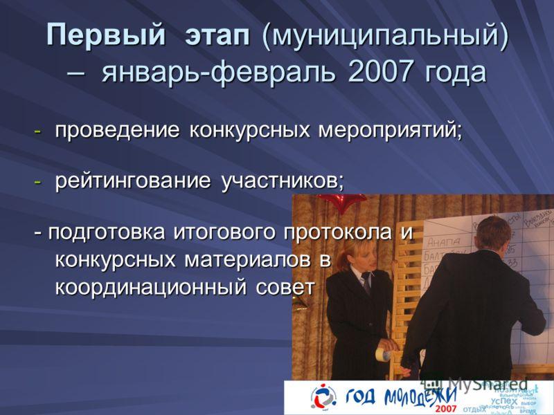 Первый этап (муниципальный) – январь-февраль 2007 года - проведение конкурсных мероприятий; - рейтингование участников; - подготовка итогового протокола и конкурсных материалов в координационный совет