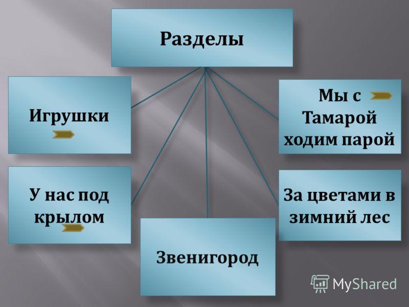 У нас под крылом Мы с Тамарой ходим парой Разделы Игрушки За цветами в зимний лес Звенигород
