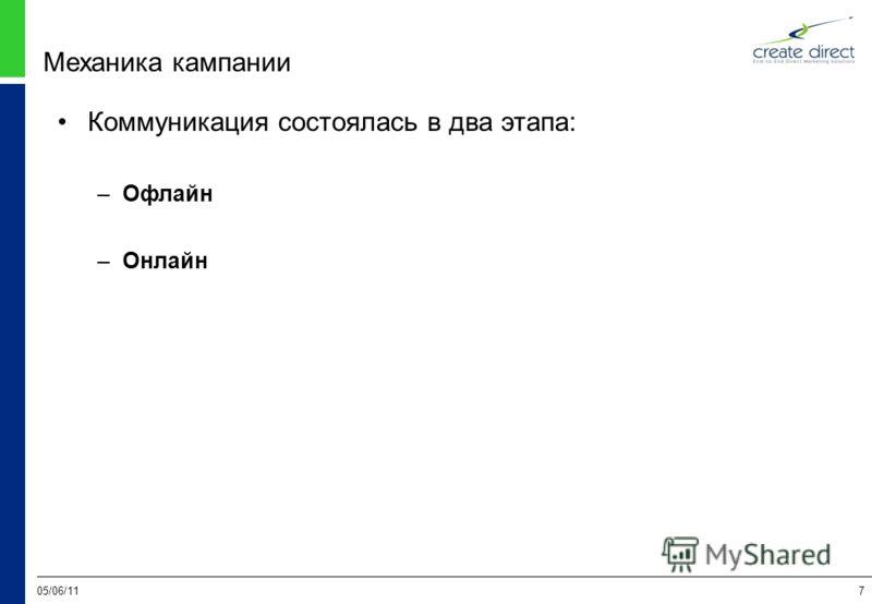 05/06/117 Механика кампании Коммуникация состоялась в два этапа: –Офлайн –Онлайн