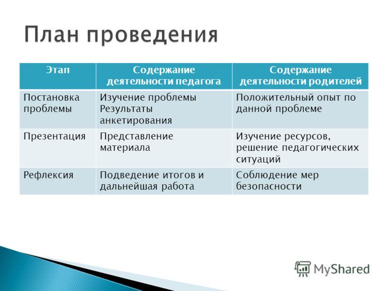 деловая игра в социально-психологическом обучении