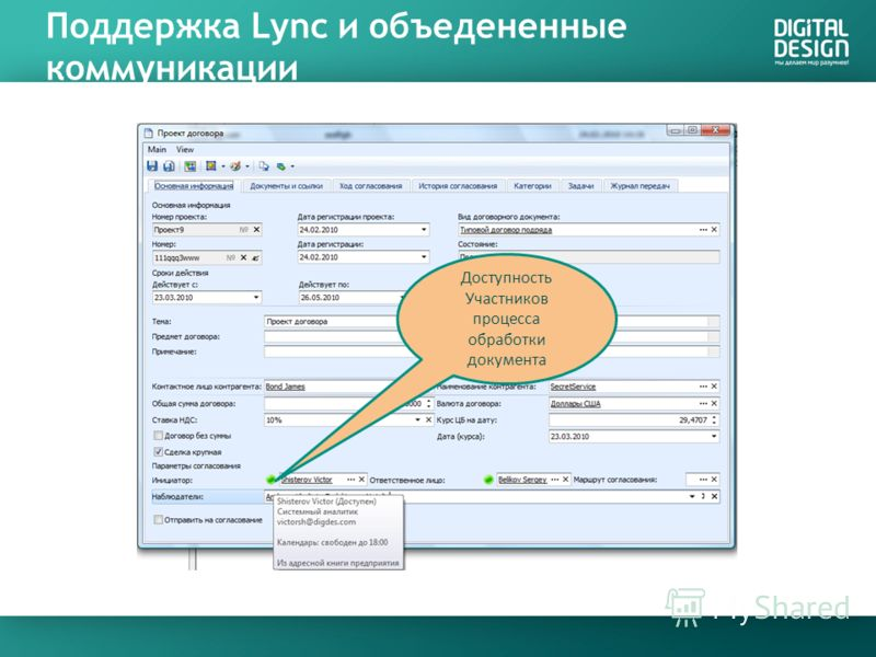 Поддержка Lync и объедененные коммуникации Доступность Участников процесса обработки документа