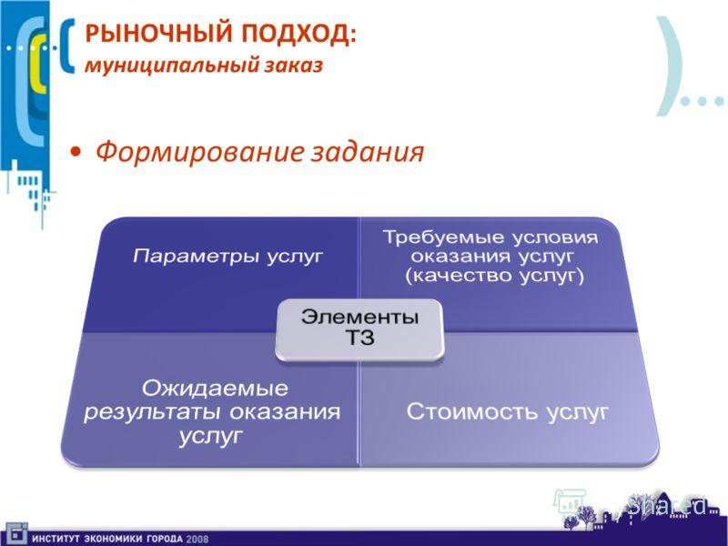 ) РЫНОЧНЫЙ ПОДХОД: муниципальный заказ Формирование задания