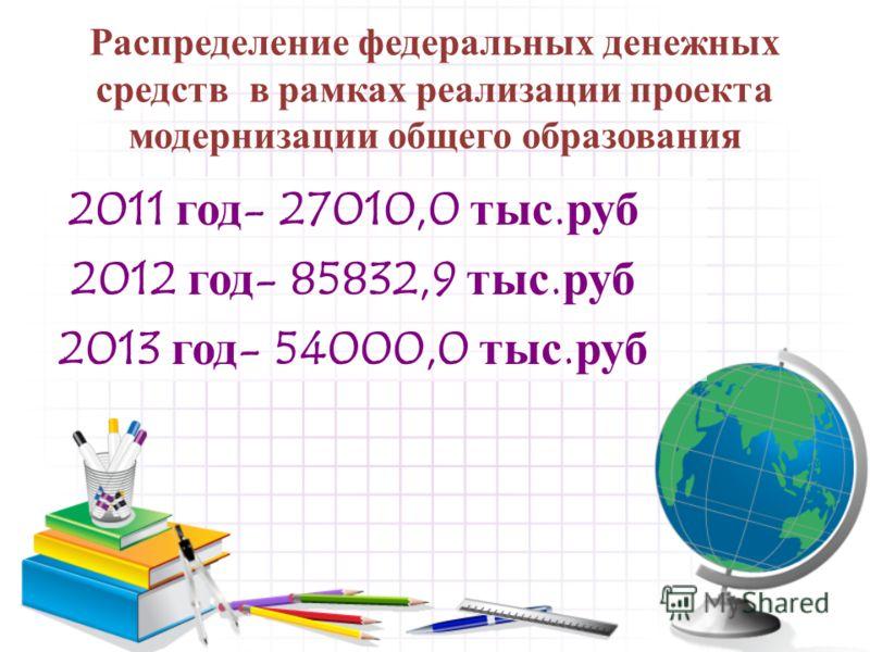 Распределение федеральных денежных средств в рамках реализации проекта модернизации общего образования 2011 год- 27010,0 тыс.руб 2012 год- 85832,9 тыс.руб 2013 год- 54000,0 тыс.руб