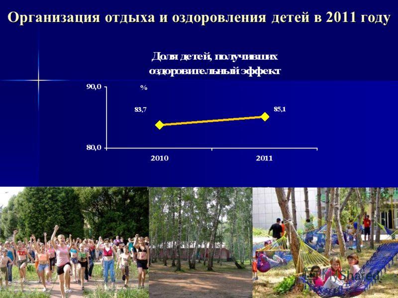 13 Организация отдыха и оздоровления детей в 2011 году