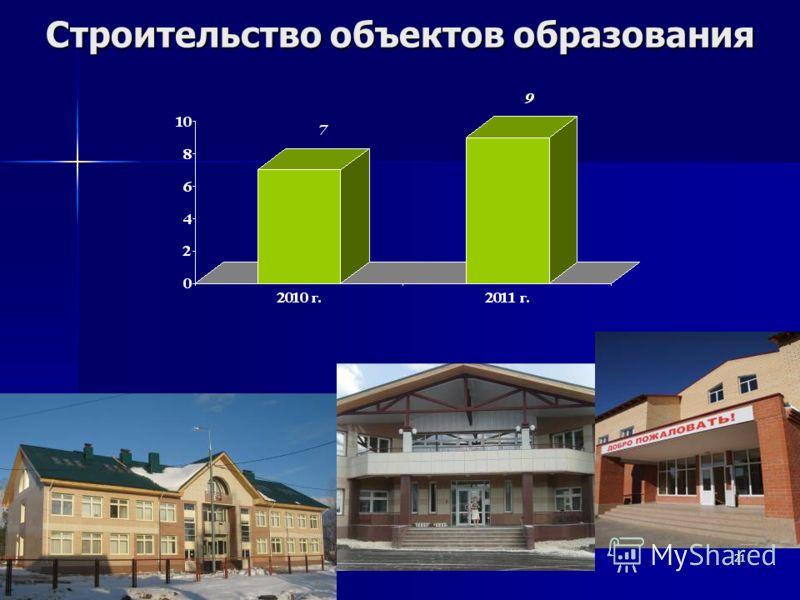 21 Строительство объектов образования