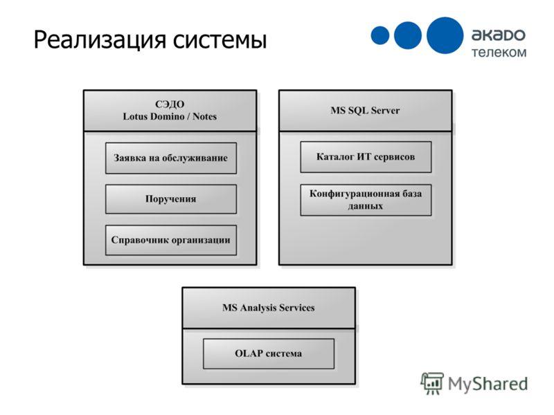 Реализация системы