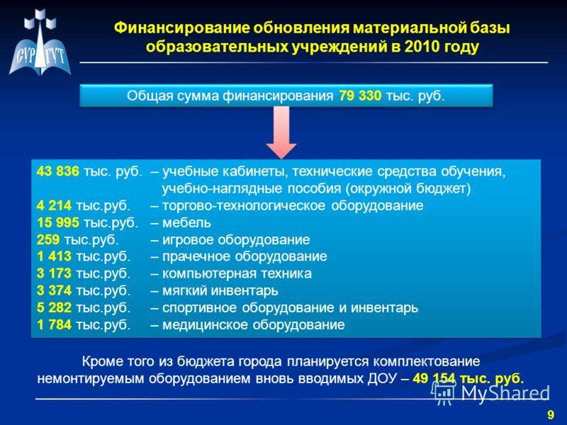 9 Финансирование обновления материальной базы образовательных учреждений в 2010 году Общая сумма финансирования 79 330 тыс. руб. 43 836 тыс. руб. – учебные кабинеты, технические средства обучения, учебно-наглядные пособия (окружной бюджет) 4 214 тыс.