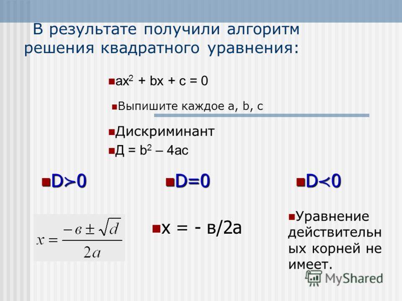 В результате получили алгоритм решения квадратного уравнения: ax 2 + bx + c = 0 Выпишите каждое а, b, с Дискриминант Д = b 2 – 4ac D 0 D 0 D=0 D=0 D 0 D 0 х = - в/2а х = - в/2а Уравнение действительн ых корней не имеет.