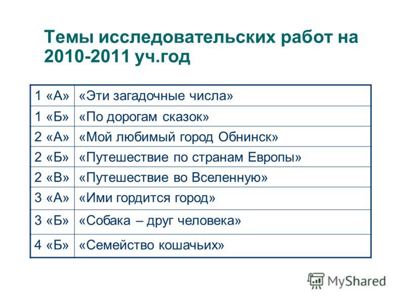 Темы исследовательских работ на 2010-2011 уч.год 1 «А»«Эти загадочные числа» 1 «Б»«По дорогам сказок» 2 «А»«Мой любимый город Обнинск» 2 «Б»«Путешествие по странам Европы» 2 «В»«Путешествие во Вселенную» 3 «А»«Ими гордится город» 3 «Б»«Собака – друг