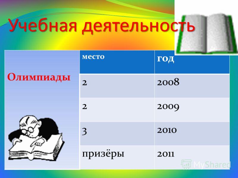 Олимпиады место год 22008 22009 32010 призёры2011 Учебная деятельность