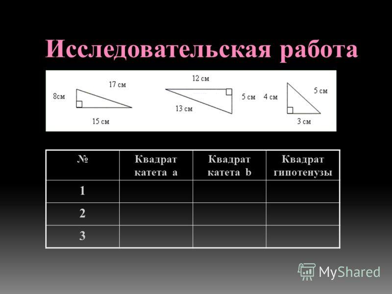 Квадрат катета а Квадрат катета b Квадрат гипотенузы 1 2 3 Исследовательская работа