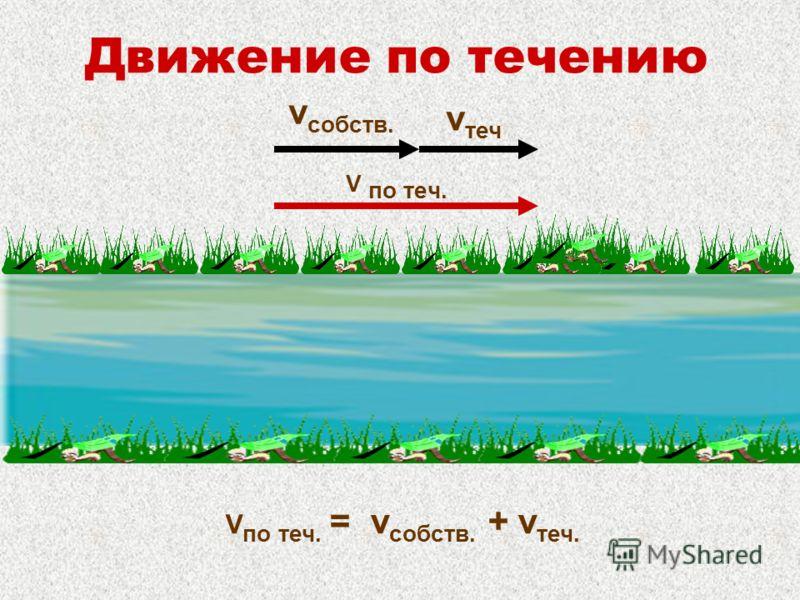 Движение по реке v теч V теч =V льд