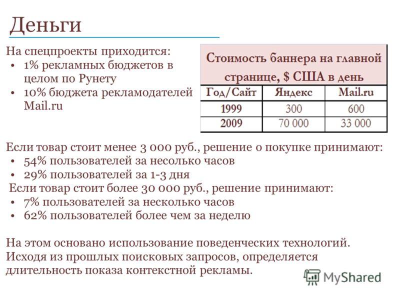 Деньги ____________________________ Если товар стоит менее 3 000 руб., решение о покупке принимают: 54% пользователей за несолько часов 29% пользователей за 1-3 дня Если товар стоит более 30 000 руб., решение принимают: 7% пользователей за несколько