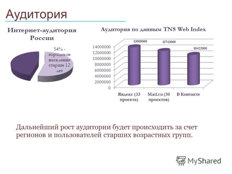 Аудитория Дальнейший рост аудитории будет происходить за счет регионов и пользователей старших возрастных групп. ________________________ ____