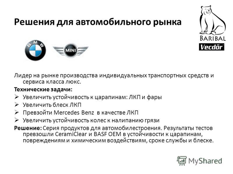 Решения для автомобильного рынка Лидер на рынке производства индивидуальных транспортных средств и сервиса класса люкс. Технические задачи: Увеличить устойчивость к царапинам: ЛКП и фары Увеличить блеск ЛКП Превзойти Mercedes Benz в качестве ЛКП Увел