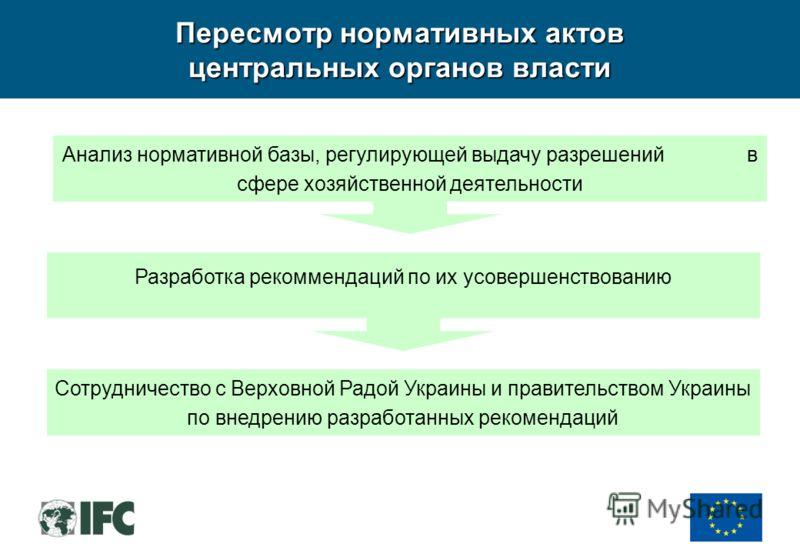 Пересмотр нормативных актов центральных органов власти Разработка рекоммендаций по их усовершенствованию Анализ нормативной базы, регулирующей выдачу разрешений в сфере хозяйственной деятельности Сотрудничество с Верховной Радой Украины и правительст