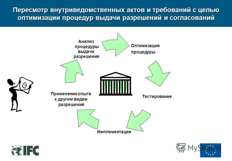 Анализ процедуры выдачи разрешения Пересмотр внутриведомственных актов и требований с целью оптимизации процедур выдачи разрешений и согласований