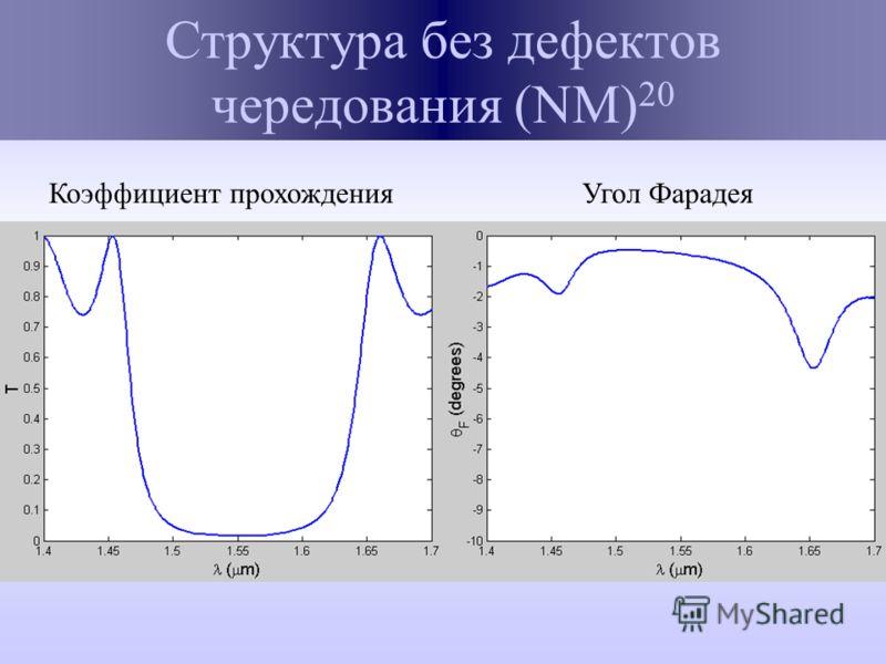Структура без дефектов чередования (NM) 20 Коэффициент прохожденияУгол Фарадея