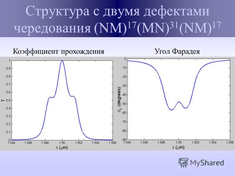 Структура с двумя дефектами чередования (NM) 17 (MN) 31 (NM) 17 Коэффициент прохожденияУгол Фарадея