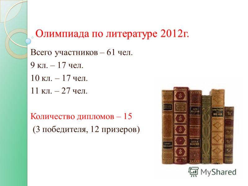 Олимпиада по литературе 2012г. Всего участников – 61 чел. 9 кл. – 17 чел. 10 кл. – 17 чел. 11 кл. – 27 чел. Количество дипломов – 15 (3 победителя, 12 призеров)