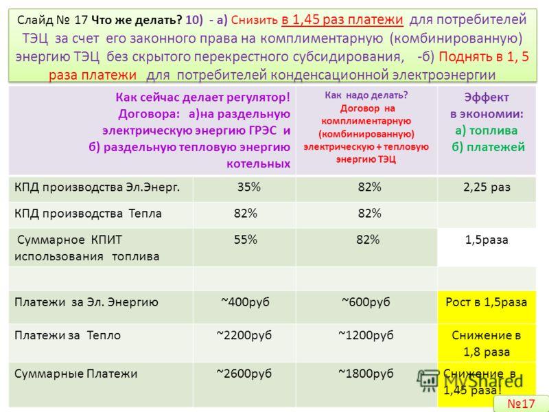 Слайд 17 Что же делать? 10) - а) Снизить в 1,45 раз платежи для потребителей ТЭЦ за счет его законного права на комплиментарную (комбинированную) энергию ТЭЦ без скрытого перекрестного субсидирования, -б) Поднять в 1, 5 раза платежи для потребителей