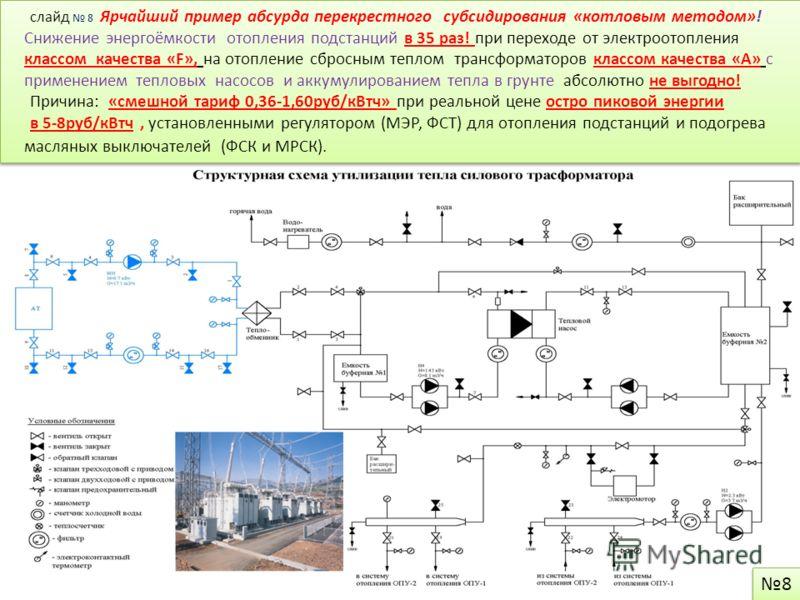 слайд 8 Ярчайший пример абсурда перекрестного субсидирования «котловым методом»! Снижение энергоёмкости отопления подстанций в 35 раз! при переходе от электроотопления классом качества «F», на отопление сбросным теплом трансформаторов классом качеств